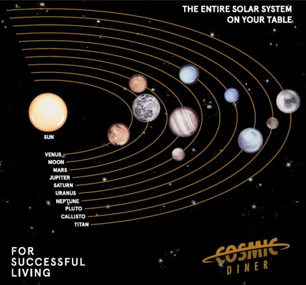 xcelsior, diesel, planētas